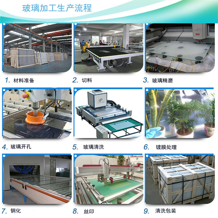 电子电器玻璃生产流程jpg